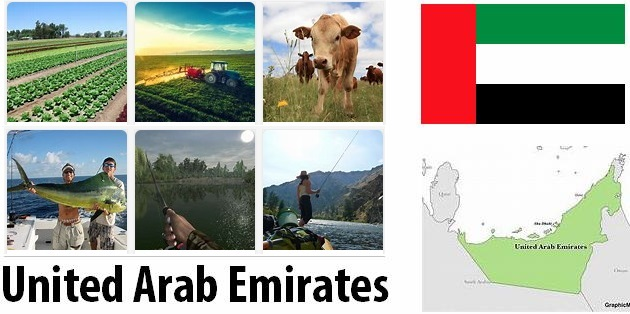 Agriculture and fishing of United Arab Emirates